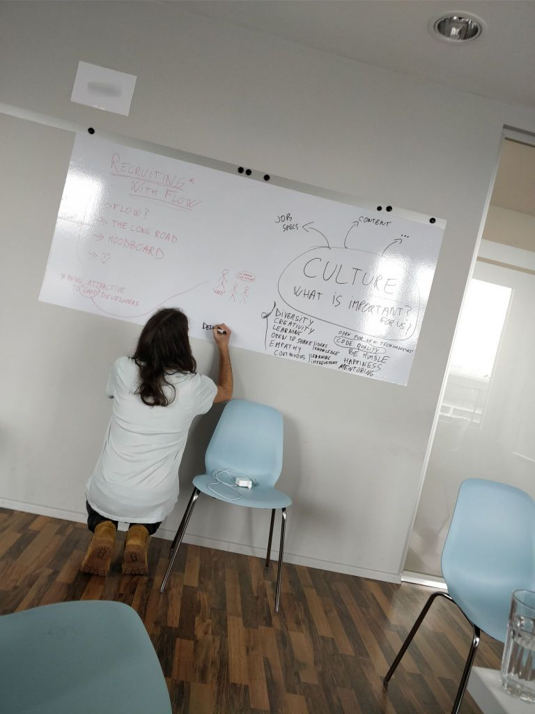 Here we can see our colleague, Dani, adding some notes during our brainstorming session.